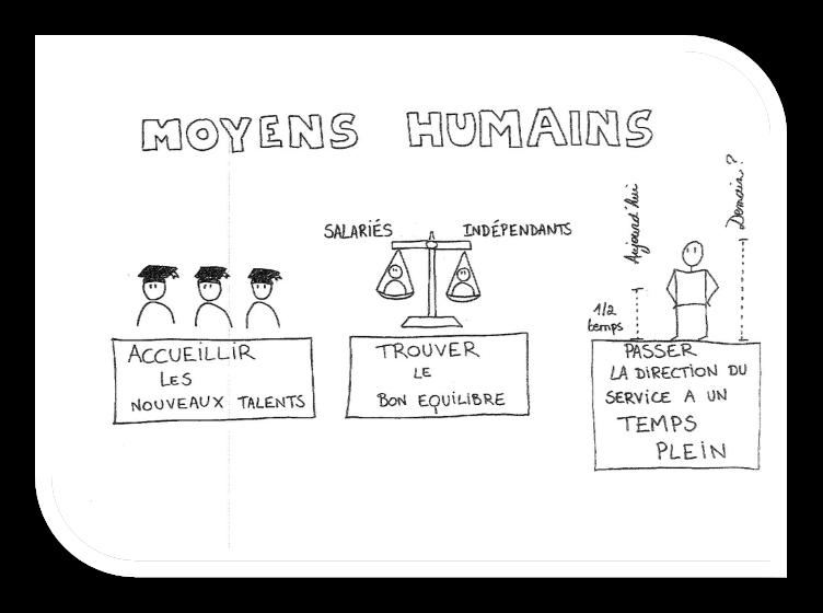 renforcer les moyens humains